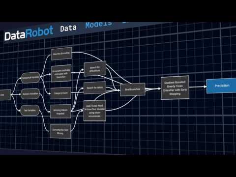 DataRobot – Automated Machine Learning Platform