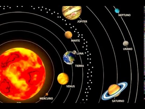 La galaxia y el espacio para ni os youtube - Dibujos infantiles del espacio ...