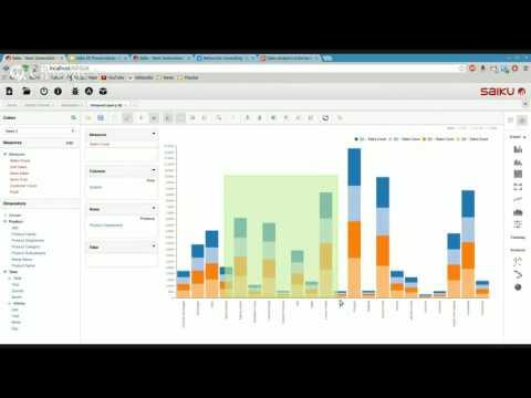 Saiku Analytics Enterprise Launch