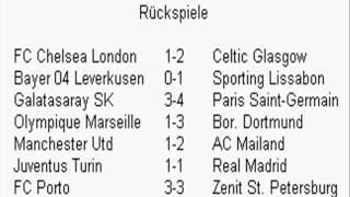 FIFA 14 (UEFA Champions League alle Rückspiel Ergebnisse Achtelfinale)