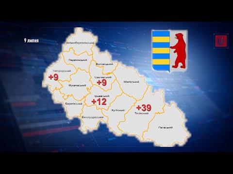 Спалах COVID-19 на Тячівщині: 39 пацієнтам за добу підтвердили діагноз.