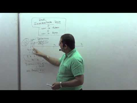 Cost of Capital class 1 - Part 2