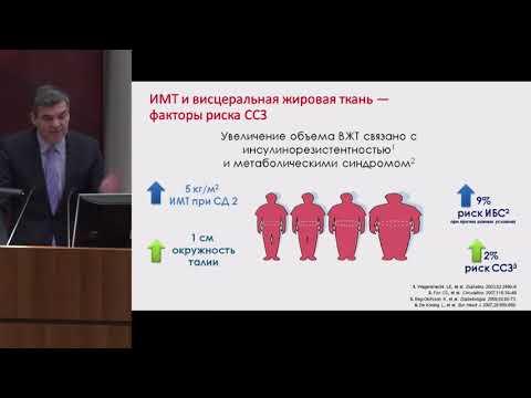 Халимов Ю.Ш., Современные возможности инсулинотерапии у пациентов с высоким сердеч-сосуд риск.