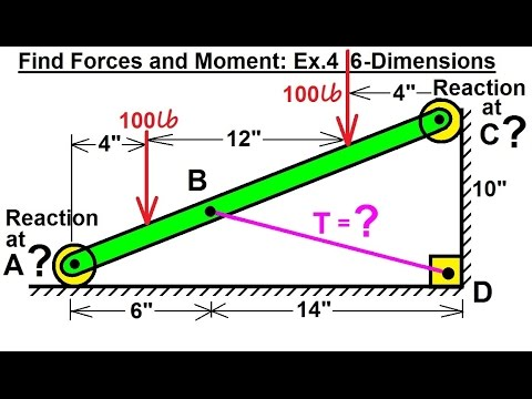Mechanical Engineering: Equilibrium of Rigid Bodies (11 of 30) Find F@A=? F@B=? T=? Ex.6, 2-D