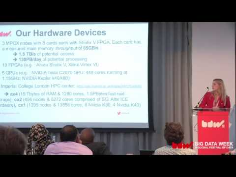Machine Learning and FPGA-Based Hardware Acceleration - Ingrid Funie, Imperial College London 1
