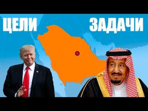 Геополитические цели и