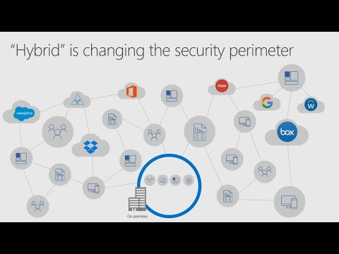 Learn About Microsoft Advanced Threat Analytics Futures - BRK2021