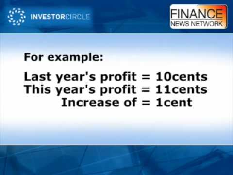 15: Earnings Per Share Growth By Traders Circle