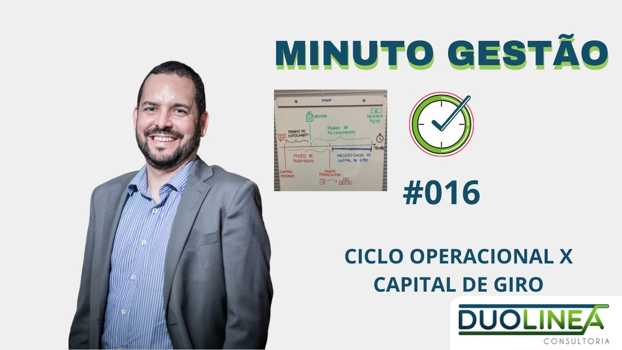 Minuto Gestão #016 - Ciclo Financeiro X Capital de Giro