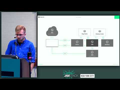 Git-based Or API-driven CMS -  Chris Macrae