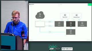 Git-based or API-driven CMS -  Chris Macrae