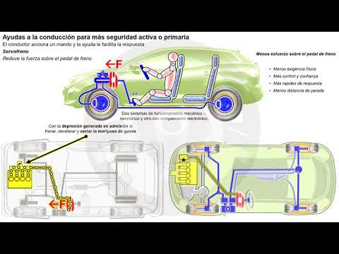 EVOLUCIÓN DE LA TECNOLOGÍA DEL AUTOMÓVIL A TRAVÉS DE SU HISTORIA - Módulo 3 (10/56)