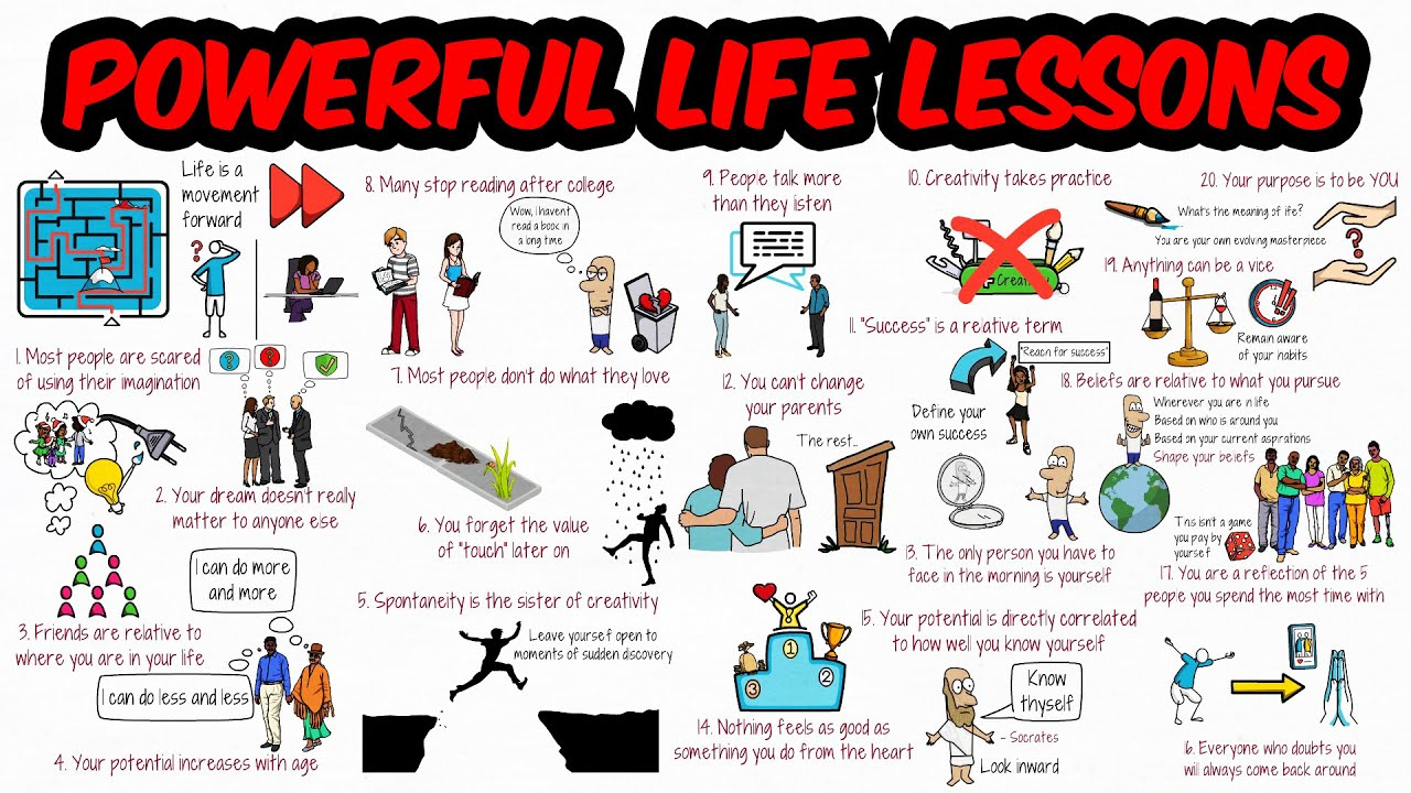 Download 20 Things Most People Learn Too Late In Life