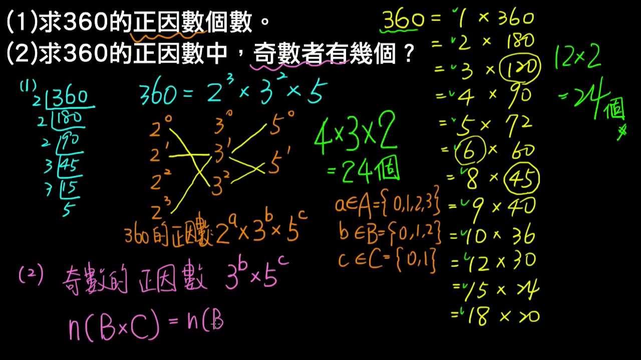 高一下數學2-1進階03以乘法原理求正因數個數 - YouTube