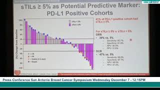 SABCS 2017: Immunotherapy Shows Early Promise for Patients With Trastuzumab-resistant Breast Cancer