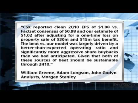 Analyst Insight: Morgan Stanley Expects Significant, Upward Revisions For CSX Corp