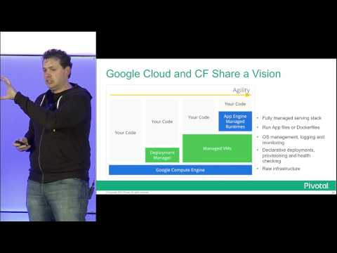 The Apache Way in the Cloud: Open PaaS Platforms Powered by Apache Software- James Watters