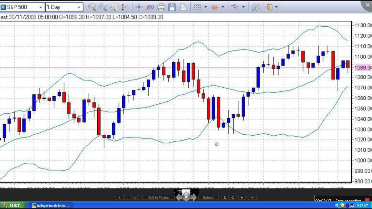 Bollinger bands in r