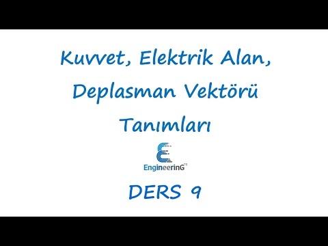 Elektromanyetik Teori Ders 9 Kuvvet, Elektrik Alan, Deplasman Vektörü Tanımları