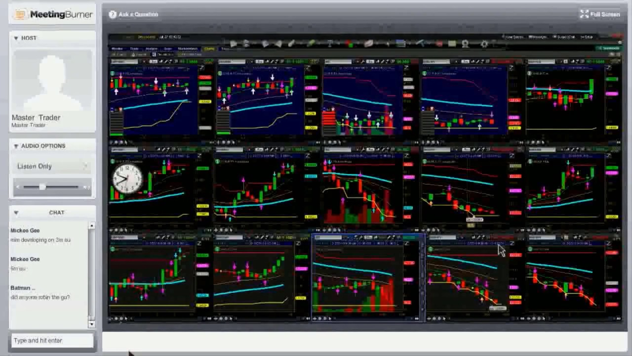 Live binary options trading room