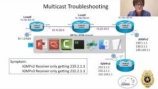 Multicast Troubleshooting Quickie #1