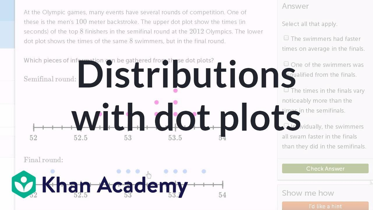 Comparing distributions with dot plots (example problem) | 7th grade ...