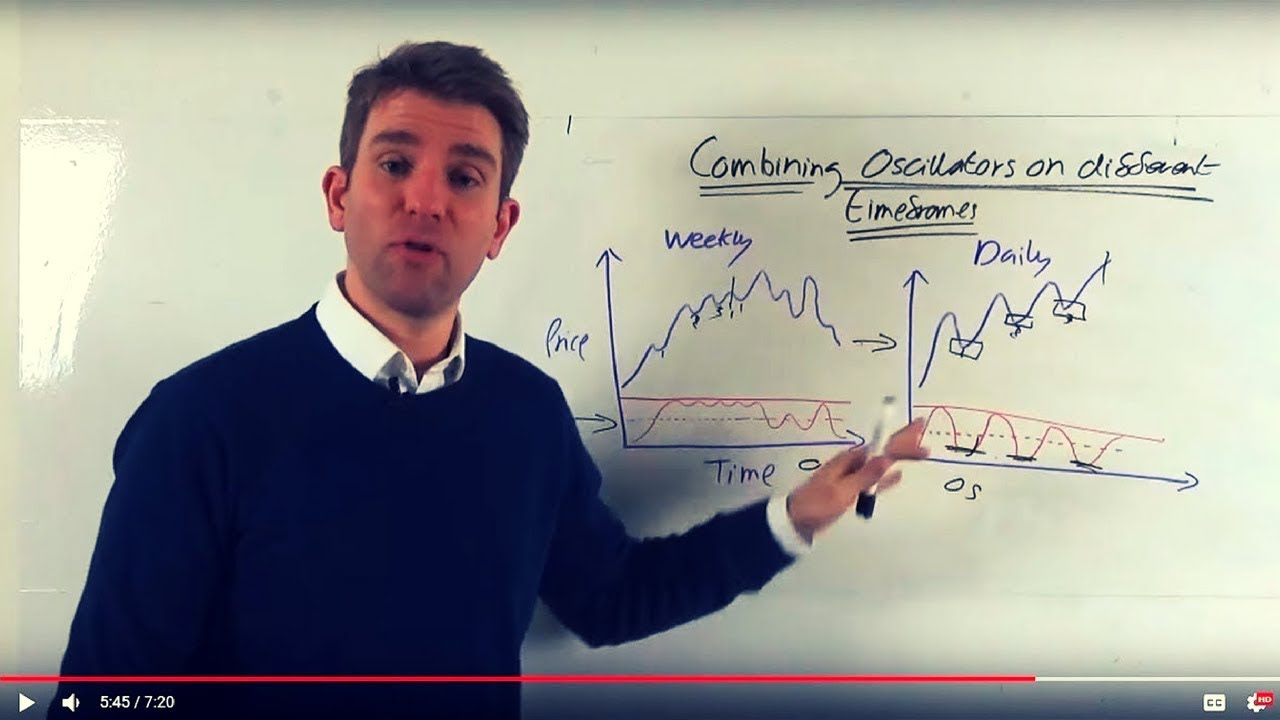 How To Combine Two Oscillators Indicators For Trading Multi Time