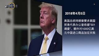 回顾川普任期内中美贸易战时间线 - YouTube