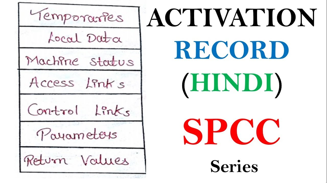 Activation Records In Compiler Design In Hindi Compiler Design Gate Tutorials Youtube