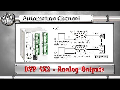 PLC DVP SX2   Analog Outputs