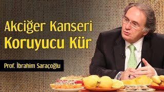 Akciğer Kanseri Koruyucu Kür | Prof. İbrahim Saraçoğlu