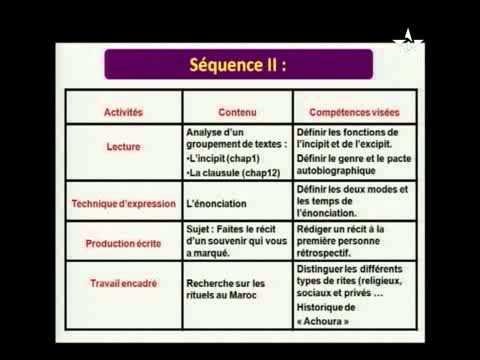 franais programme de franais premire baccalaurat - Resume Cours Science Bac Tunisie