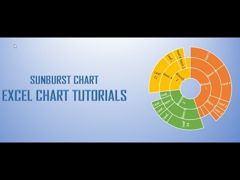 Creating Sunburst Chart Multilayered Pie Chart In Excel 2016 2013