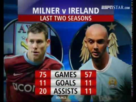 Manchester City Sign James Milner From Aston Villa For £26 Million (19-08-10)