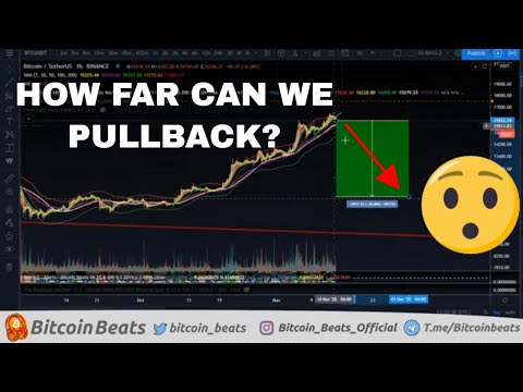 BITCOIN PULLBACK SOON! Bitcoin Analysis November 2020