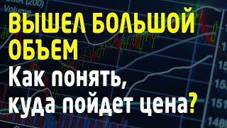 анализ объемов. Вышел повышенный объем, как понять куда пойдет график? Обзор FORTS.TradersGroup