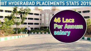IIIT HYDERABAD PLACEMENTS STATS 2019 || PACKAGES UPTO 46 LPA