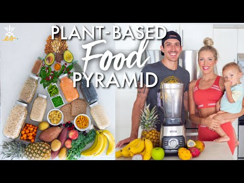 Vegan For Beginners: The Plant-based Food Pyramid & Plate (Get What You Need)