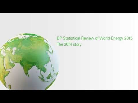 Statistical Review of World Energy 2015 - overview