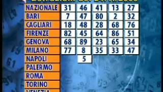 Estrazioni Lotto 24-11-09.MP4