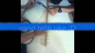 Cara Setting Dan Membuat Antena Yagi . Kelompok Ricky Fajar Mutia Nanda St. Asiah Surya M Iqbal .