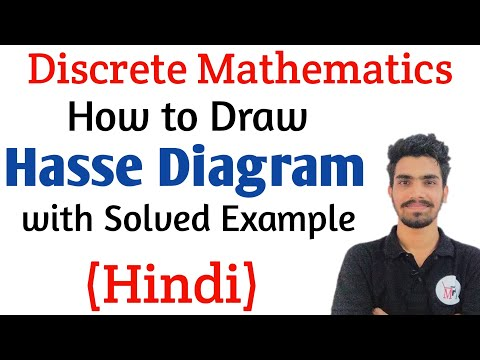 Relations 6 Hasse Diagram Representation Of Poset With Solved Examples Hindi By Easy Engineering Classes