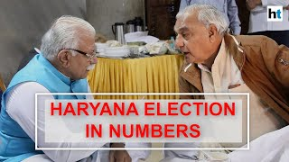 Watch: Haryana Assembly elections 2019 explained in numbers