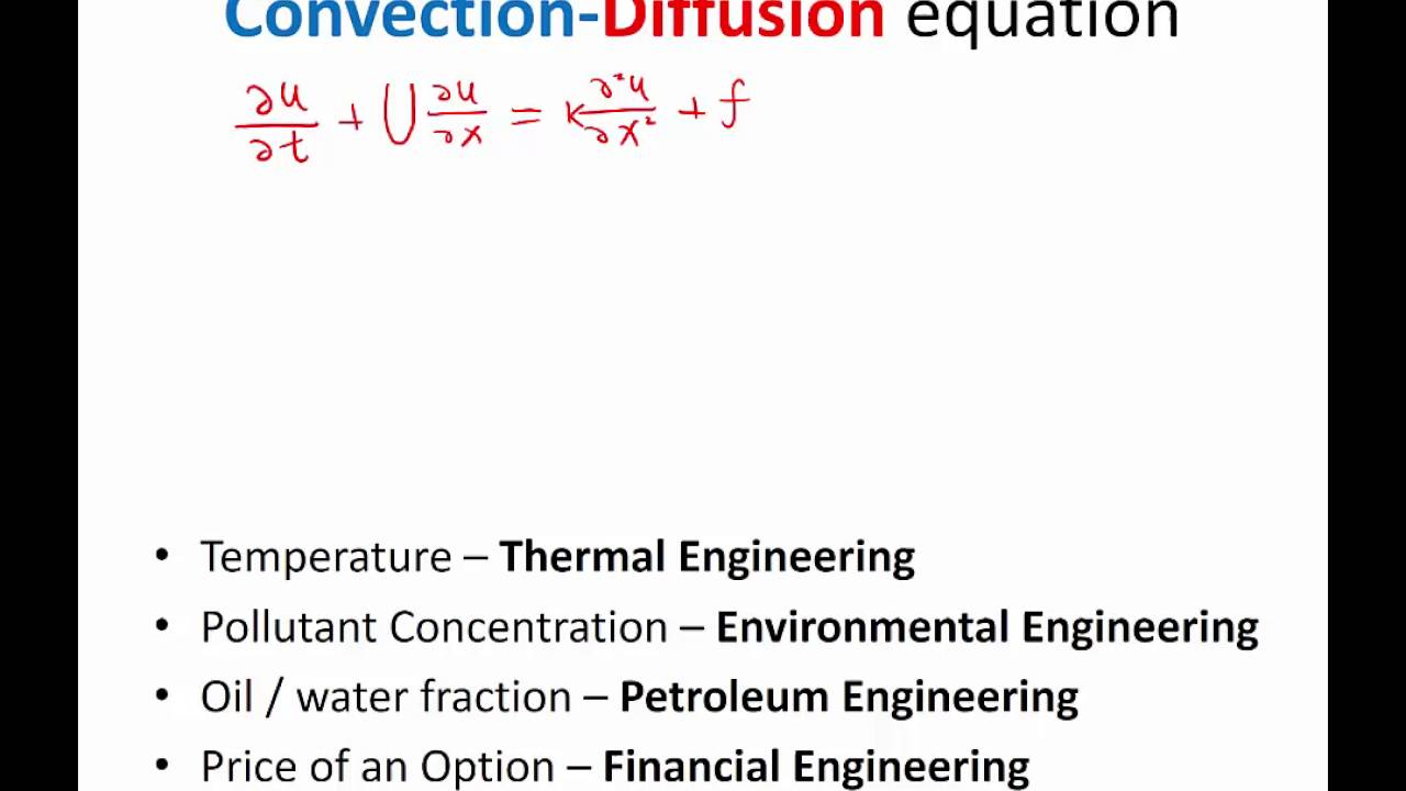 Lecture 01 Part 3: Convection Diffusion Equation, 2016 Numerical Methods  for PDE