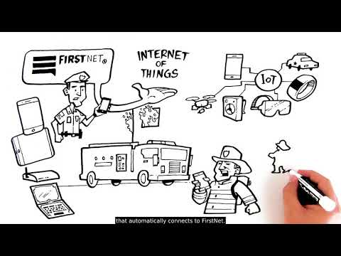 FirstNet - For public safety, by public safety | FirstNet com
