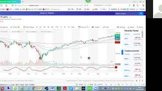 Setting Up Charts in Yahoo Finance to Read