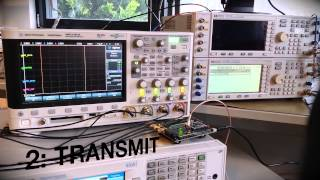 Si446x Expert Tricks – Improving RF Transceiver Sensitivity with Frequency Hopping