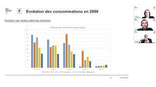 Décryptage du mois : Vers un mix électrique 100% renouvelable en BFC