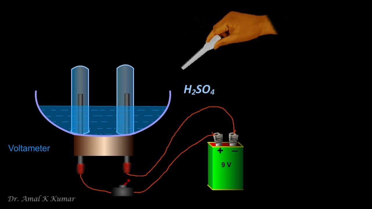 electrolysis of water  animated