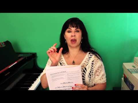 Suzuki Piano Method Lesson #1  (Explanation of the Suzuki Piano Method)